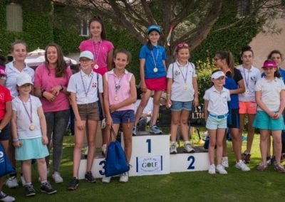 Copines Au Golf 2018 Superflu 111