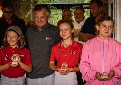 Championnat Regional Jeunes 2021 Etangs 80